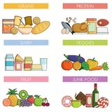 Food and drink nutrition groups Royalty Free Stock Image