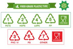 Food Grade Plastic recycling symbols Royalty Free Stock Images