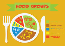 Food groups. Healthy lifestyle concept royalty free illustration