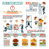 The 5 food groups Infographics. The 5 food groups Infographics vector illustrations design royalty free illustration