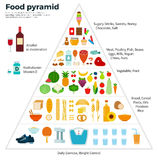 Food Guide Pyramid Healthy Eating Stock Photo