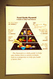 Food guide pyramid. Poster of the food guide pyramid Royalty Free Stock Photo