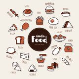 Food hand drawn doodle icons set. Set of food vector illustration