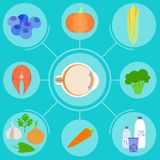 Food helpful for healthy eyes Stock Images