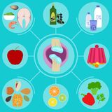 Food helpful for healthy joint Stock Images