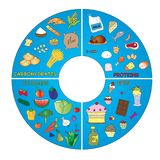 Food icons table Royalty Free Stock Photos