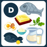 Food illustrations with vitamin D. Set with illustrations of food with vitamin D. Ingredients for health: egg, fish, butter, cream, milk. Healthy nutrition Royalty Free Stock Images