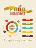 Food Infographic Element Stock Photo