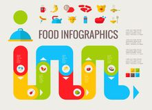 Food Infographic Elements. Royalty Free Stock Image