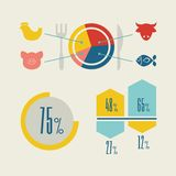 Food Infographic Elements. Royalty Free Stock Images