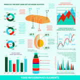 Food infographic elements Royalty Free Stock Images