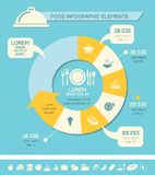 Food Infographic Template. Royalty Free Stock Images