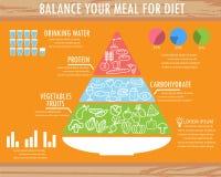 Food infographics Stock Photos