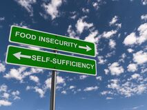 Free Food Insecurity Self Sufficiency Traffic Sign Royalty Free Stock Photography - 174837357