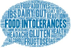 Food Intolerances Word Cloud. On a white background vector illustration