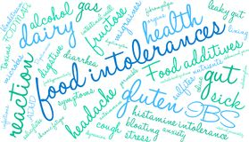 Food Intolerances Word Cloud. On a white background royalty free illustration