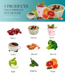 Food isolated icons set. Metabolism concept Stock Image