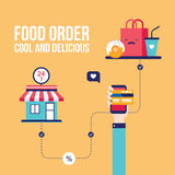 Food order Online shopping e-commerce mobile payment Successful business Royalty Free Stock Images