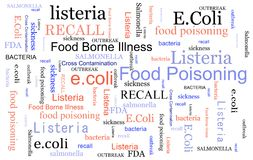 Food Poisoning concept stock photography