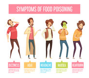 Food Poisoning Symptoms Man Infographic Poster Stock Photo