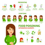 Food poisoning vector flat infographic elements. Stomachache preventing disease, symptoms and treatment. Medical icons and illustrations isolated on white Stock Image