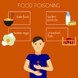 Food poisoning. Vector illustration Royalty Free Stock Images