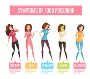 Food Poisoning Woman Symptoms an Infographic Poster Stock Photography