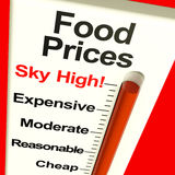 Food Prices High Monitor. Showing Expensive Grocery Cost Royalty Free Stock Image