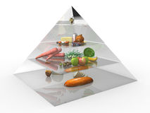Food pyramid  �3 Stock Image