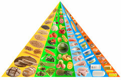 Food pyramid. Guidance isolated on white background Stock Image