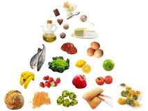Food pyramid stock photography