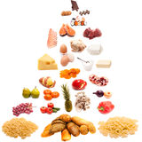 Food Pyramid Royalty Free Stock Images