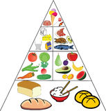 Food pyramid Stock Photos
