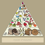 Food pyramid. Classic style food pyramid - hand-drawn Stock Photos