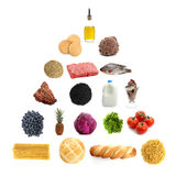 Food Pyramid. Containing the essential food groups Royalty Free Stock Image