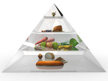 Food pyramid  №2 Stock Photo