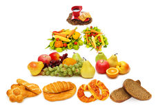Food pyramid. With lots of items Royalty Free Stock Photos