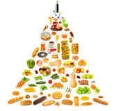Food pyramid Stock Image