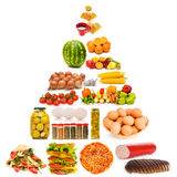 Food pyramid. With lots of items Stock Photos
