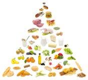 Food Pyramid Royalty Free Stock Photography