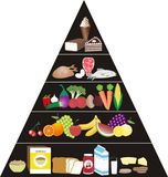 Food pyramid. An illustration depicting food pyramid vector illustration