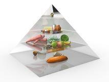 Food pyramid  №3 Stock Image