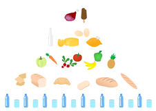 Food  pyramid. Illustration of  nutrition/food  pyramid Royalty Free Stock Image