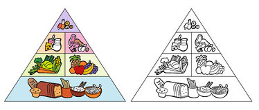Food Pyramid - Cartoon Royalty Free Stock Images