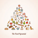 The food pyramid. Composed of food icons set including vegetables, grains, fruits, meat, fish, dairy and condiments Royalty Free Stock Images