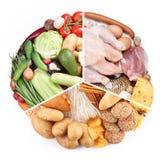 Food pyramid or diet pyramid  - diagram presents basic food grou. Ps Stock Photo