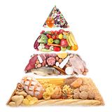 Food Pyramid For A Balanced Diet. Stock Photography