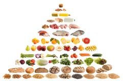 Food pyramid guide Stock Photos
