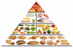 Food pyramid Guide. Isolated on white background Royalty Free Stock Image