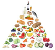 Food pyramid healthy eating fruits and vegetables fruit collage. On a white background stock photo